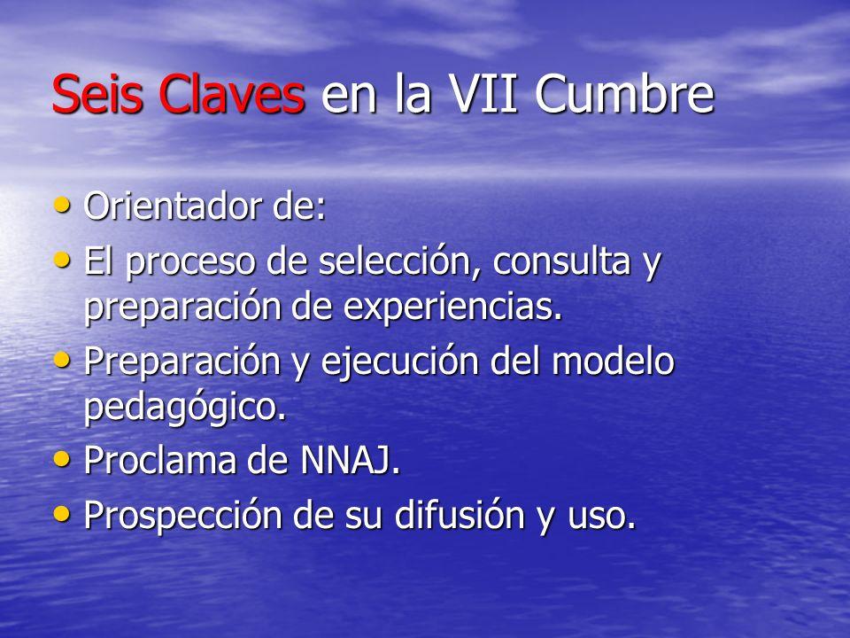 Seis Claves en la VII Cumbre Orientador de: Orientador de: El proceso de selección, consulta y preparación de experiencias. El proceso de selección, c