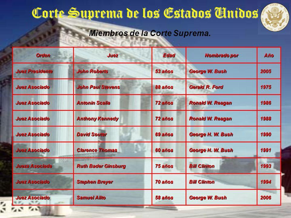 Organizaciones y personalidades con disposicion de presentar Amicus Curiae.