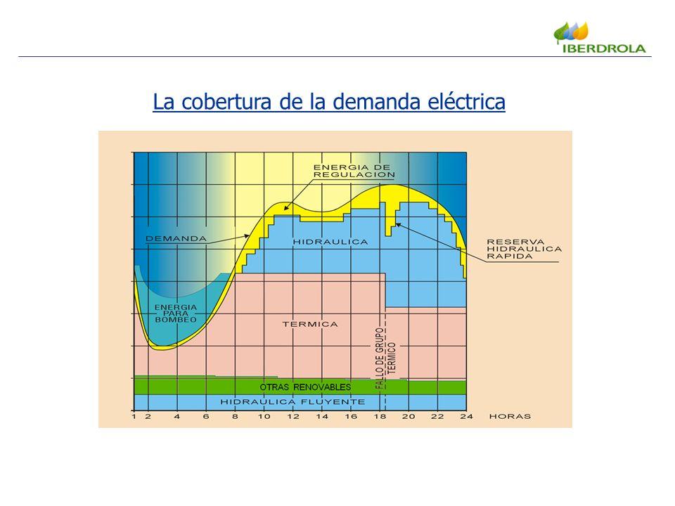 La cobertura de la demanda eléctrica