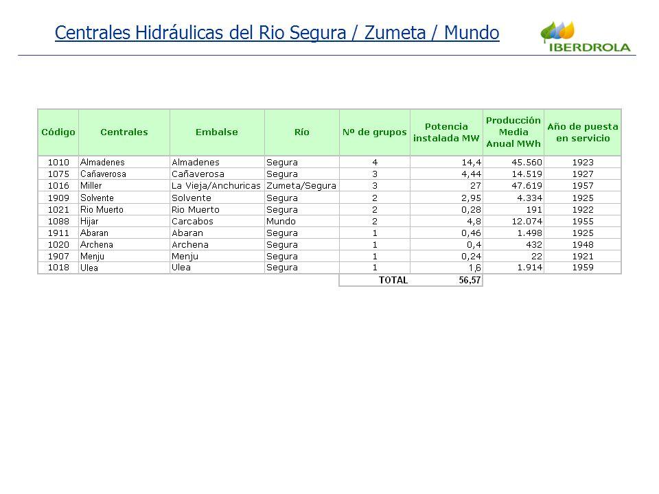 Centrales Hidráulicas del Rio Segura / Zumeta / Mundo