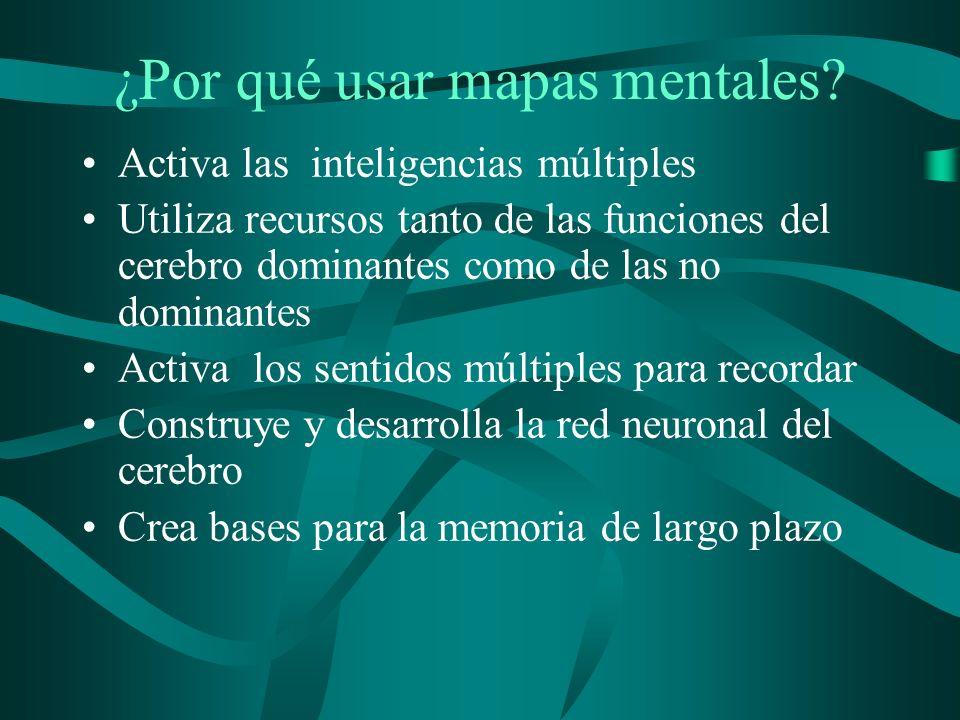 ¿Qué es hacer Mapas Mentales.