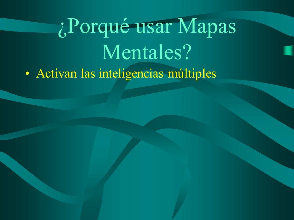 Inteligencias múltiples Tus inteligencias Espacial Musical Lógica Lingüística Intrapersonal Corporal/ kinestésica Interpersonal Naturalista Intuitiva