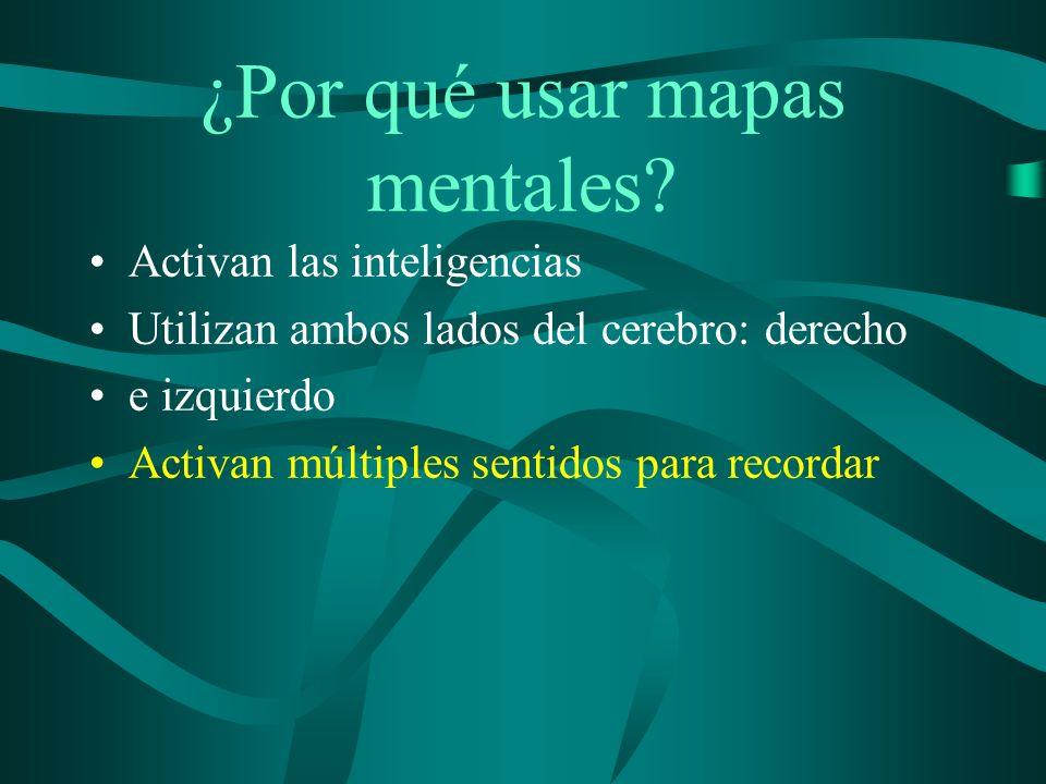 Utiliza múltiples sentidos Múltiples sentidos Visual Auditivo Kinestésico Habla Discute Activa Toca Ve Imagina Escucha