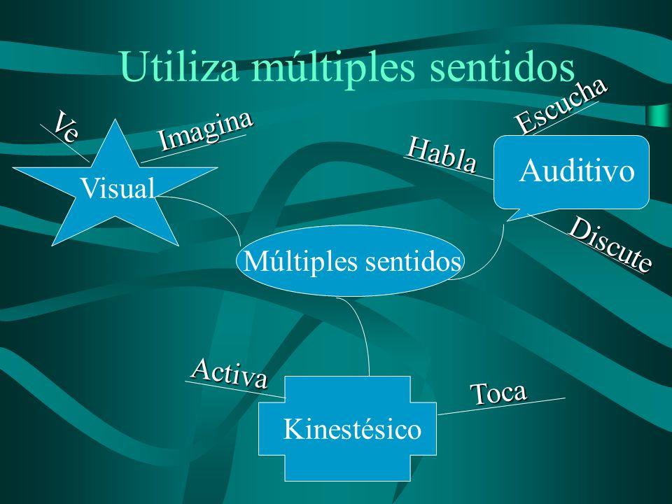 Técnicas para el MAPA MENTAL MAPA MENTAL PAPEL ESPACIOS EXTERIORES EMPiEZA Centra USA IMÁGENES $ COLOR Centro 3 ++ CÓDIGOS .