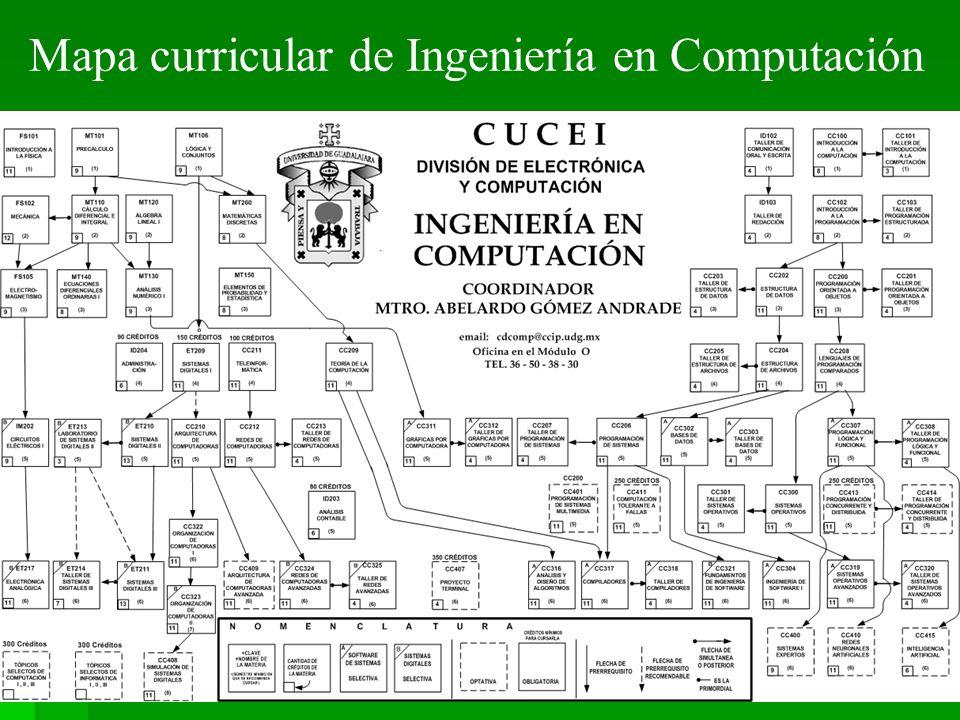 Mapa curricular de Ingeniería en Computación