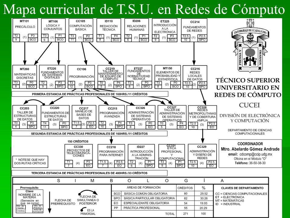 Mapa curricular de T.S.U. en Redes de Cómputo
