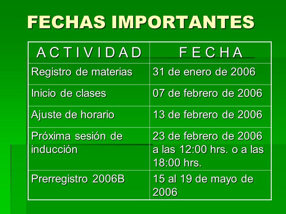 FECHAS IMPORTANTES A C T I V I D A D F E C H A Registro de materias 31 de enero de 2006 Inicio de clases 07 de febrero de 2006 Ajuste de horario 13 de febrero de 2006 Próxima sesión de inducción 23 de febrero de 2006 a las 12:00 hrs.