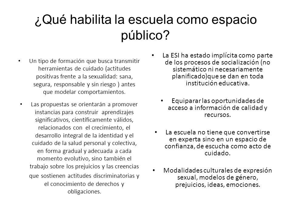 ¿Qué habilita la escuela como espacio público? Un tipo de formación que busca transmitir herramientas de cuidado (actitudes positivas frente a la sexu