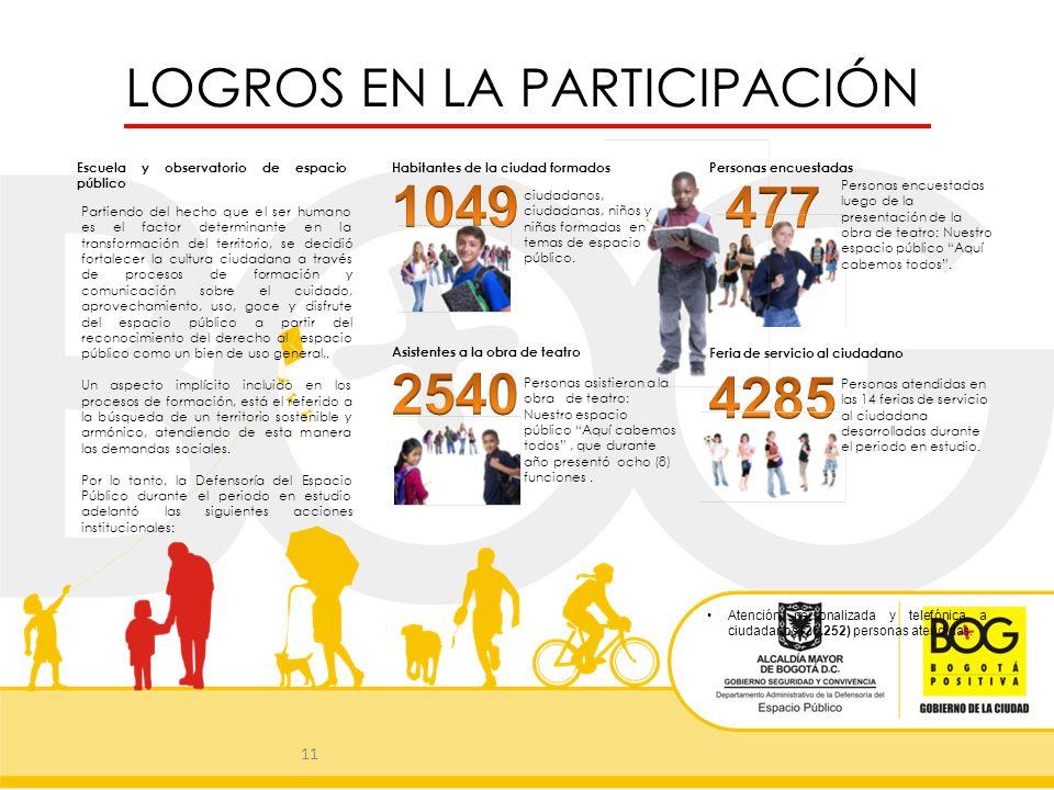 11 LOGROS EN LA PARTICIPACIÓN Escuela y observatorio de espacio público Atención personalizada y telefónica a ciudadanos (26.252) personas atendidas.