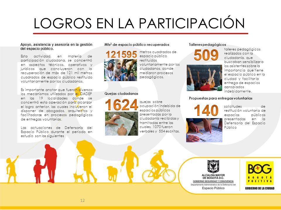 12 LOGROS EN LA PARTICIPACIÓN Apoyo, asistencia y asesoría en la gestión del espacio público. Esta actividad, en materia de participación ciudadana, s