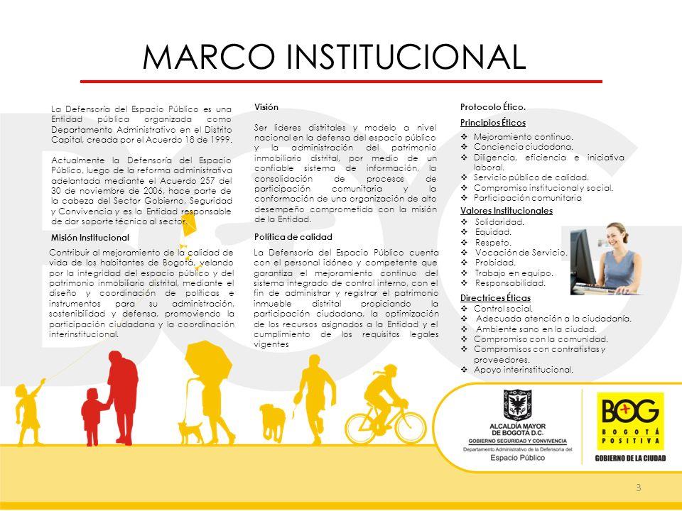 MARCO INSTITUCIONAL 3 La Defensoría del Espacio Público cuenta con el personal idóneo y competente que garantiza el mejoramiento continuo del sistema