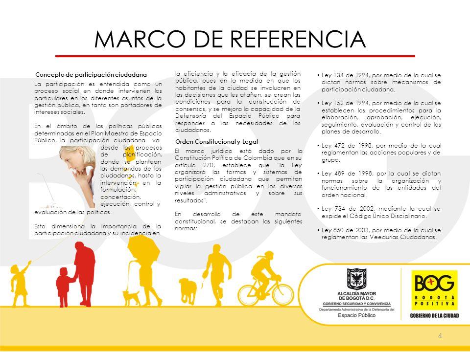 MARCO DE REFERENCIA 4 El marco jurídico está dado por la Constitución Política de Colombia que en su artículo 270, establece que
