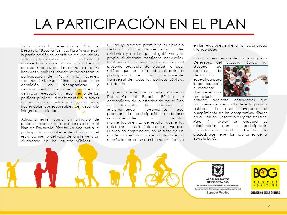 LA PARTICIPACIÓN EN EL PLAN 5 El Plan igualmente promueve el ejercicio de la participación a través de los canales existentes y de los que el gobierno