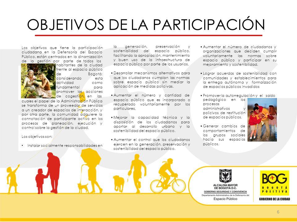 OBJETIVOS DE LA PARTICIPACIÓN 6 la generación, preservación y sostenibilidad del espacio público, facilitando la apropiación, mantenimiento y buen uso