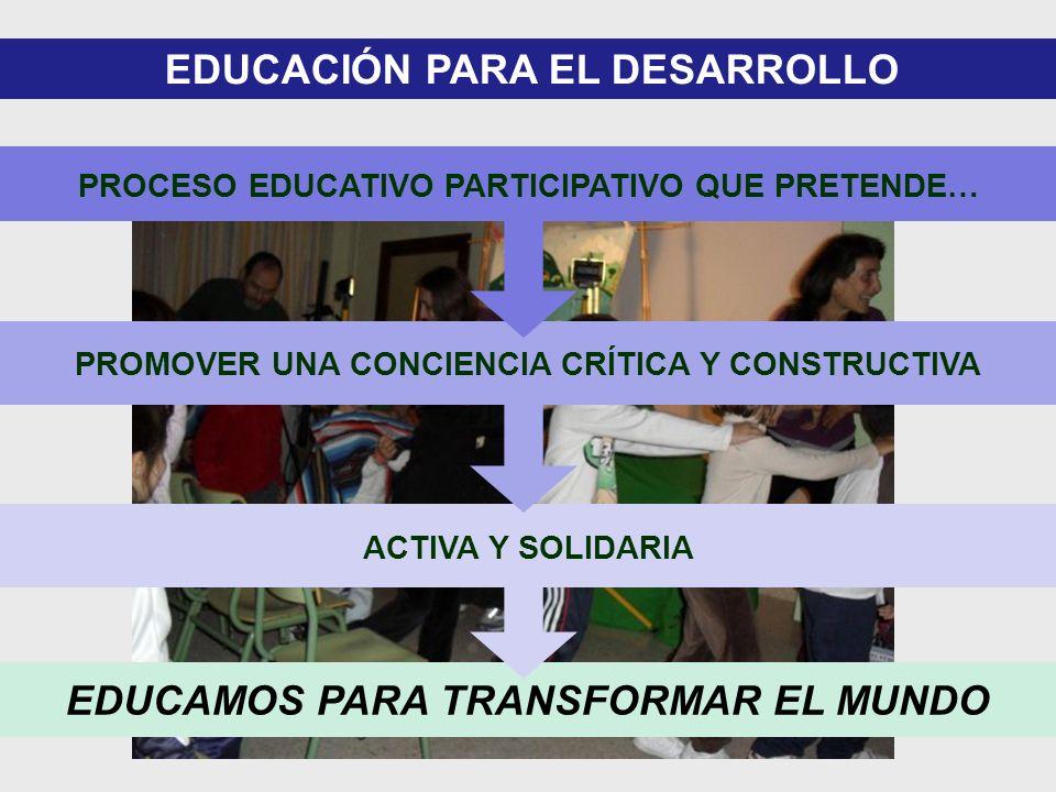 PROMOVER UNA CONCIENCIA CRÍTICA Y CONSTRUCTIVA EDUCAMOS PARA TRANSFORMAR EL MUNDO PROCESO EDUCATIVO PARTICIPATIVO QUE PRETENDE… ACTIVA Y SOLIDARIA EDUCACIÓN PARA EL DESARROLLO