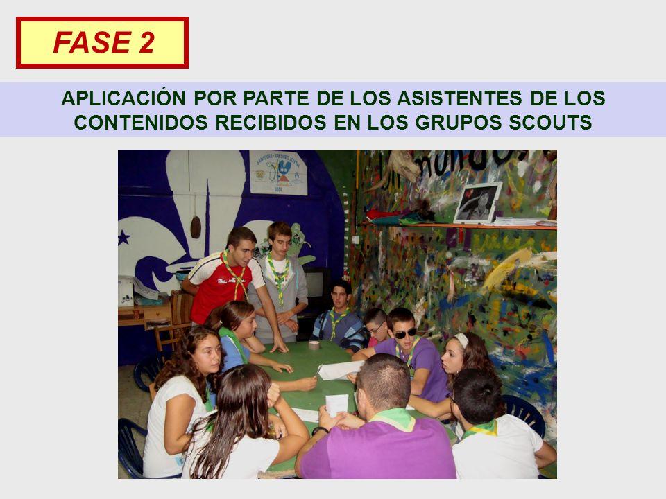 FASE 3 CELEBRACIÓN DE ENCUENTRO CON ECOLOGISTAS Y AGRICULTORES EN CÓRDOBA EN MAYO DE 2012