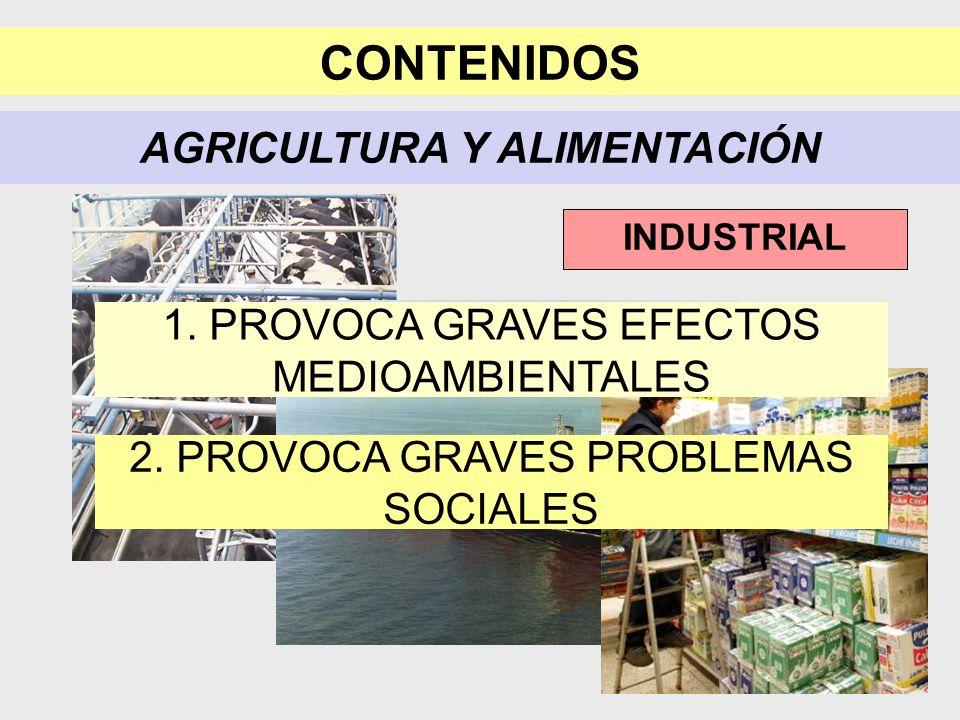 AGRICULTURA Y ALIMENTACIÓN INDUSTRIAL CONTENIDOS 1.