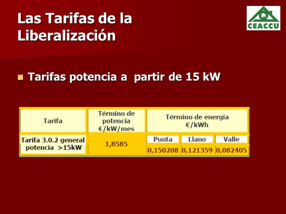 Las Tarifas de la Liberalización Tarifas potencia a partir de 15 kW Tarifas potencia a partir de 15 kW