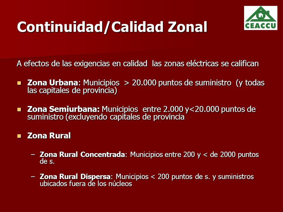 Continuidad/Calidad Zonal A efectos de las exigencias en calidad las zonas eléctricas se califican Zona Urbana: Municipios > 20.000 puntos de suministro (y todas las capitales de provincia) Zona Urbana: Municipios > 20.000 puntos de suministro (y todas las capitales de provincia) Zona Semiurbana: Municipios entre 2.000 y<20.000 puntos de suministro (excluyendo capitales de provincia Zona Semiurbana: Municipios entre 2.000 y<20.000 puntos de suministro (excluyendo capitales de provincia Zona Rural Zona Rural –Zona Rural Concentrada: Municipios entre 200 y < de 2000 puntos de s.