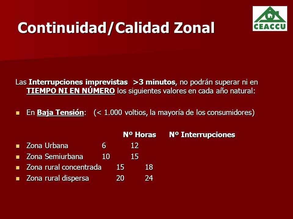 Continuidad/Calidad Zonal Las Interrupciones imprevistas >3 minutos, no podrán superar ni en TIEMPO NI EN NÚMERO los siguientes valores en cada año natural: En Baja Tensión: (< 1.000 voltios, la mayoría de los consumidores) En Baja Tensión: (< 1.000 voltios, la mayoría de los consumidores) Nº Horas Nº Interrupciones Nº Horas Nº Interrupciones Zona Urbana 612 Zona Urbana 612 Zona Semiurbana1015 Zona Semiurbana1015 Zona rural concentrada1518 Zona rural concentrada1518 Zona rural dispersa2024 Zona rural dispersa2024