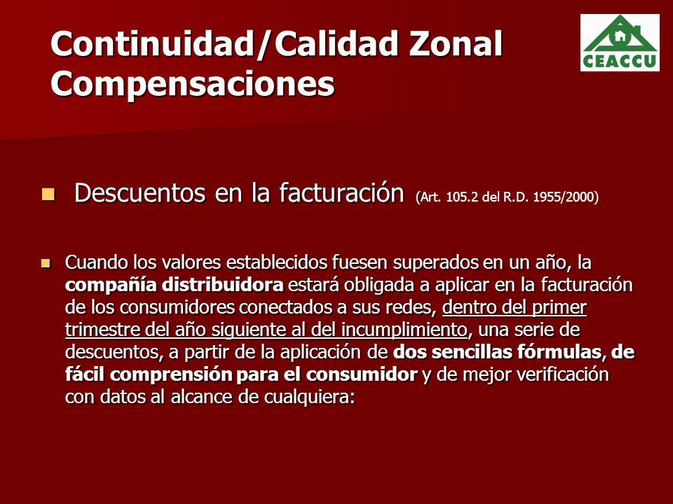 Continuidad/Calidad Zonal Compensaciones Descuentos en la facturación ( Descuentos en la facturación (Art.