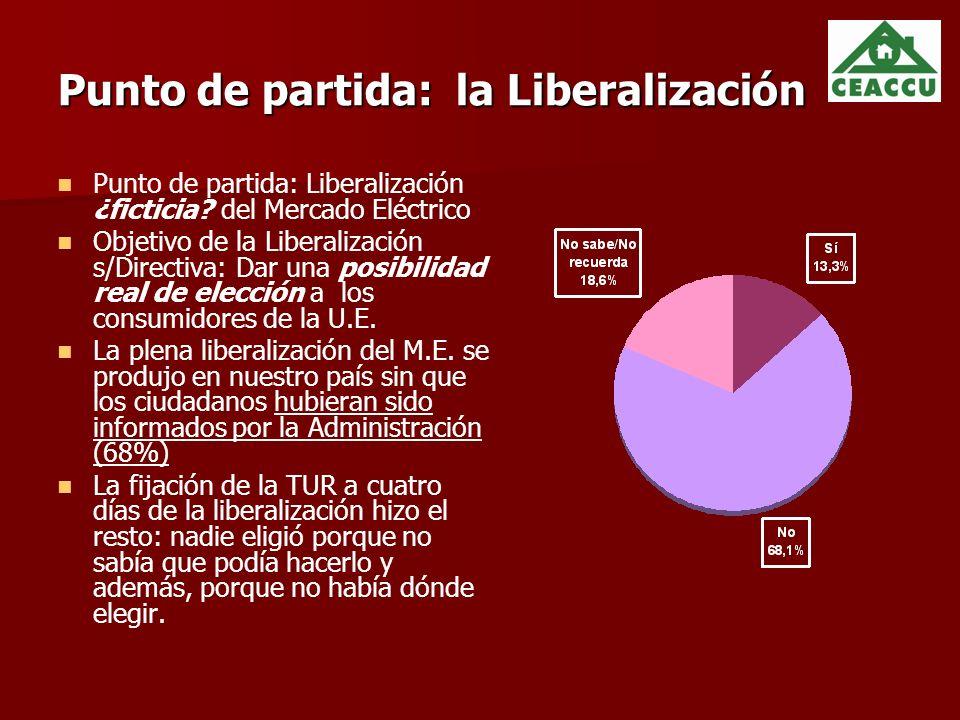 Punto de partida: la Liberalización Punto de partida: Liberalización ¿ficticia.