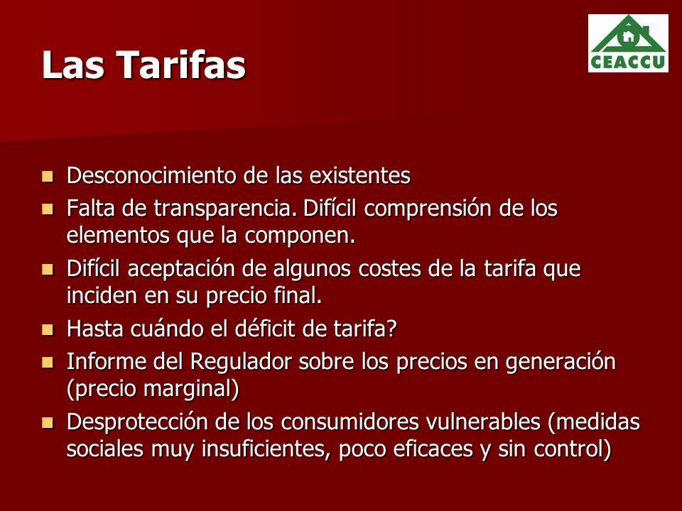 Las Tarifas Desconocimiento de las existentes Desconocimiento de las existentes Falta de transparencia.