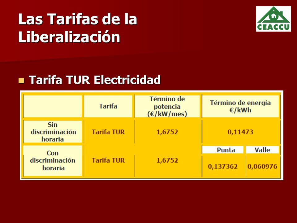 Las Tarifas de la Liberalización Tarifa TUR Electricidad Tarifa TUR Electricidad