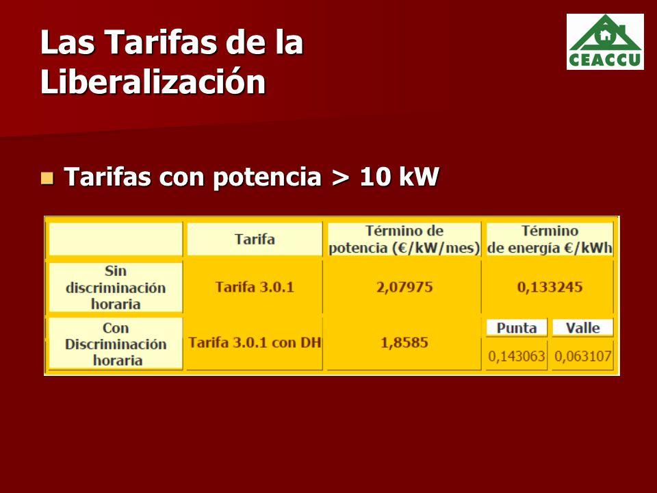 Las Tarifas de la Liberalización Tarifas con potencia > 10 kW Tarifas con potencia > 10 kW