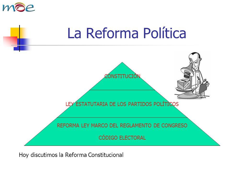 La Reforma Política Hoy discutimos la Reforma Constitucional CONSTITUCIÓN LEY ESTATUTARIA DE LOS PARTIDOS POLÍTICOS REFORMA LEY MARCO DEL REGLAMENTO DE CONGRESO CÓDIGO ELECTORAL