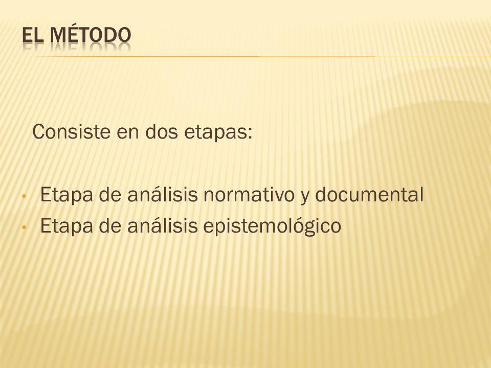 Consiste en dos etapas: Etapa de análisis normativo y documental Etapa de análisis epistemológico