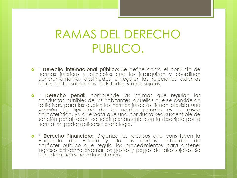 RAMAS DEL DERECHO PUBLICO. * Derecho internacional público: Se define como el conjunto de normas jurídicas y principios que las jerarquizan y coordina