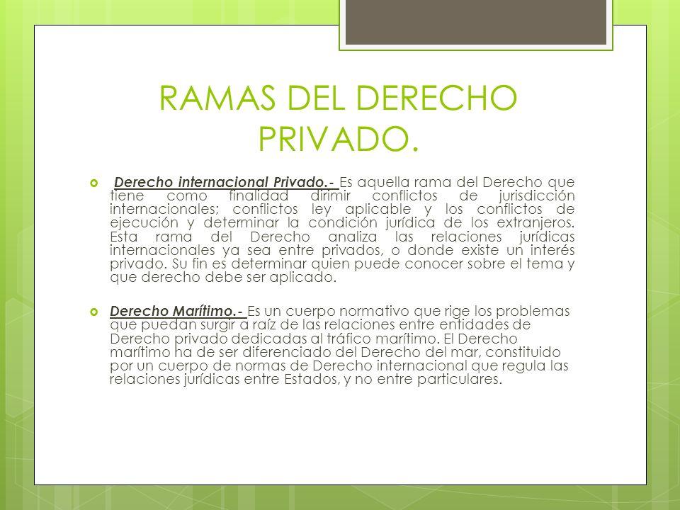 RAMAS DEL DERECHO PRIVADO. Derecho internacional Privado.- Es aquella rama del Derecho que tiene como finalidad dirimir conflictos de jurisdicción int