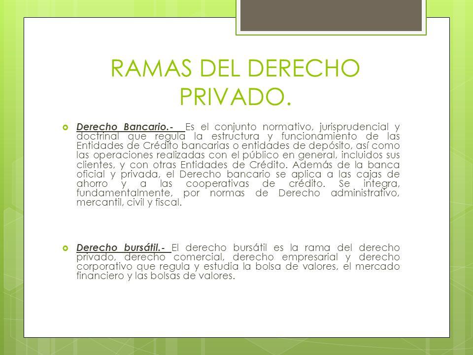 RAMAS DEL DERECHO PRIVADO. Derecho Bancario.- Es el conjunto normativo, jurisprudencial y doctrinal que regula la estructura y funcionamiento de las E