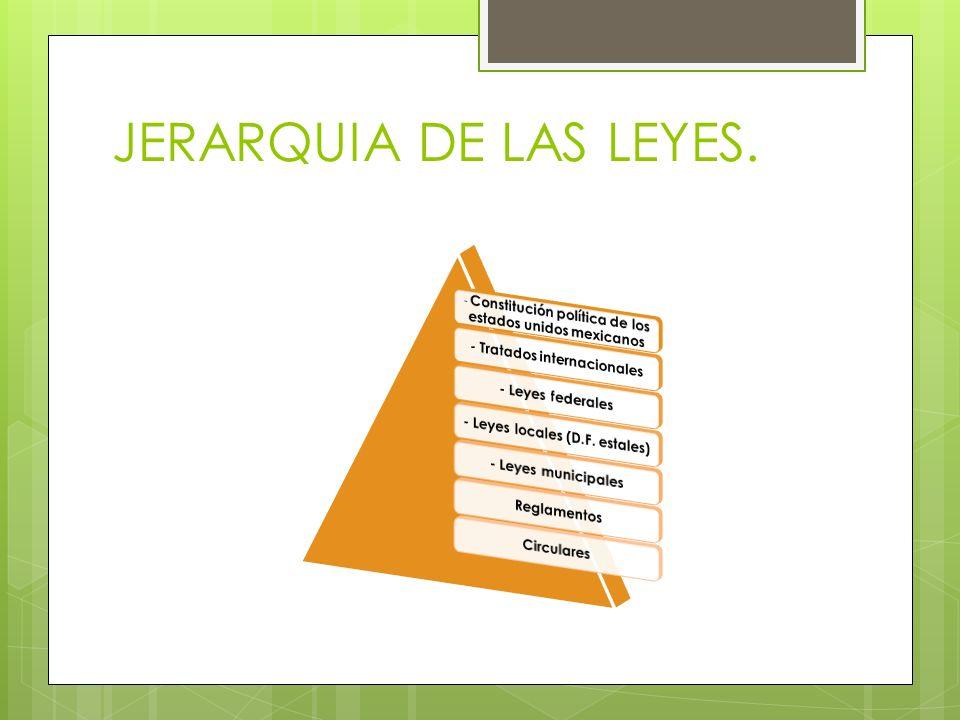 JERARQUIA DE LAS LEYES.