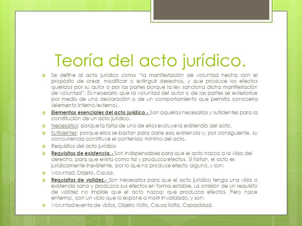 Teoría del acto jurídico. Se define al acto jurídico como la manifestación de voluntad hecha con el propósito de crear, modificar o extinguir derechos