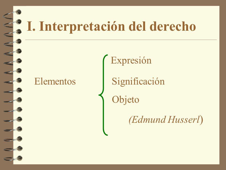 I. Interpretación del derecho Expresión Elementos Significación Objeto (Edmund Husserl )