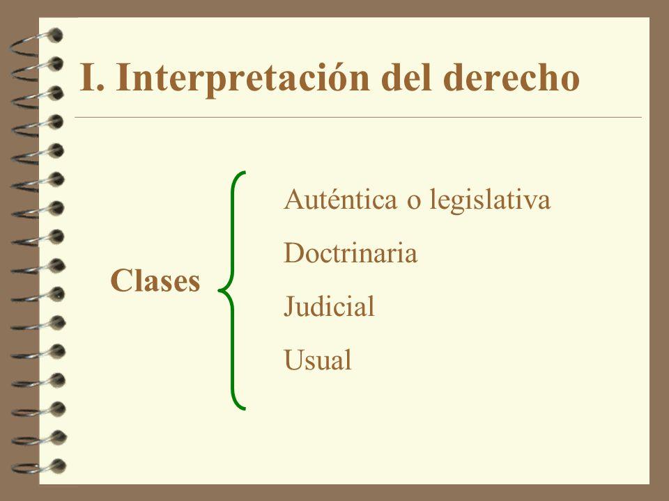 I. Interpretación del derecho Clases Auténtica o legislativa Doctrinaria Judicial Usual