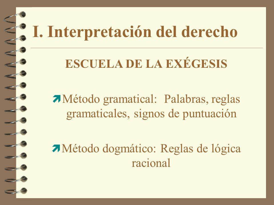 I. Interpretación del derecho ESCUELA DE LA EXÉGESIS ì Método gramatical: Palabras, reglas gramaticales, signos de puntuación ì Método dogmático: Regl