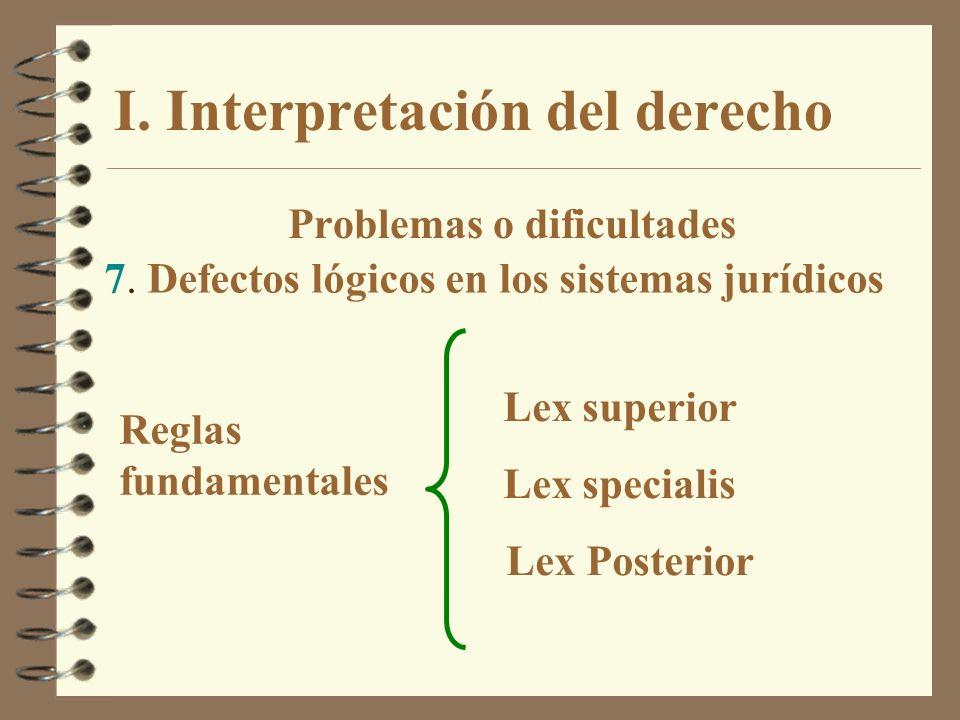I. Interpretación del derecho Problemas o dificultades 7. Defectos lógicos en los sistemas jurídicos Reglas fundamentales Lex superior Lex specialis L