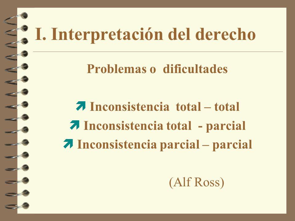 I. Interpretación del derecho Problemas o dificultades Inconsistencia total – total Inconsistencia total - parcial Inconsistencia parcial – parcial (A