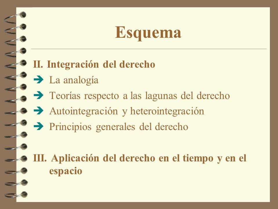 II. Integración del derecho èLèLa analogía èTèTeorías respecto a las lagunas del derecho èAèAutointegración y heterointegración èPèPrincipios generale