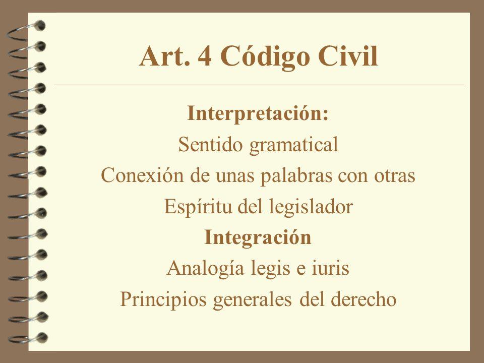 Art. 4 Código Civil Interpretación: Sentido gramatical Conexión de unas palabras con otras Espíritu del legislador Integración Analogía legis e iuris