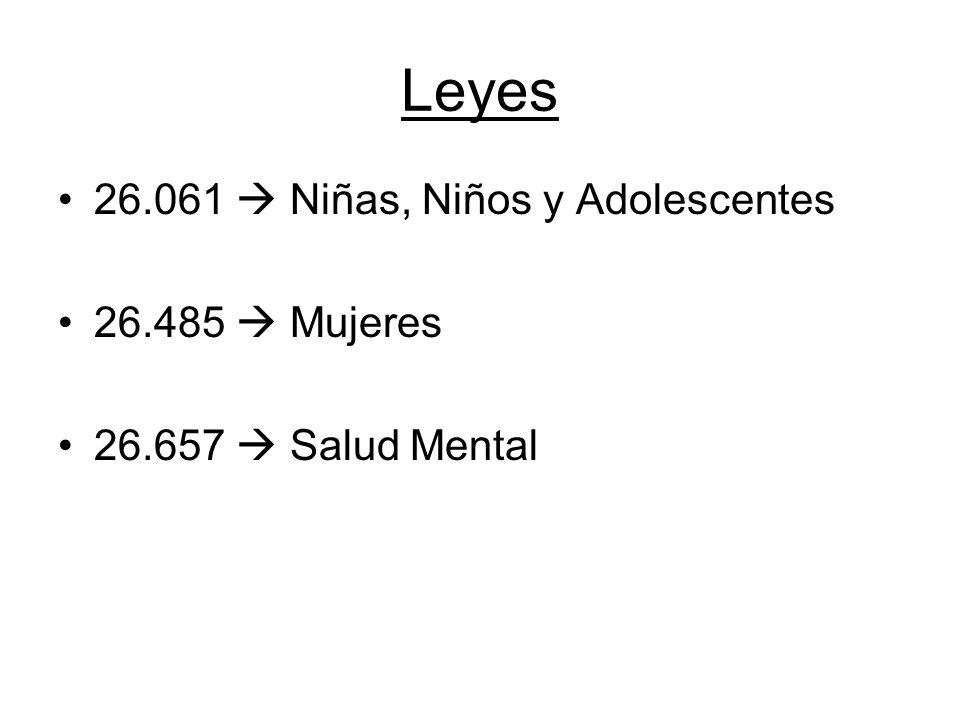 Leyes 26.061 Niñas, Niños y Adolescentes 26.485 Mujeres 26.657 Salud Mental