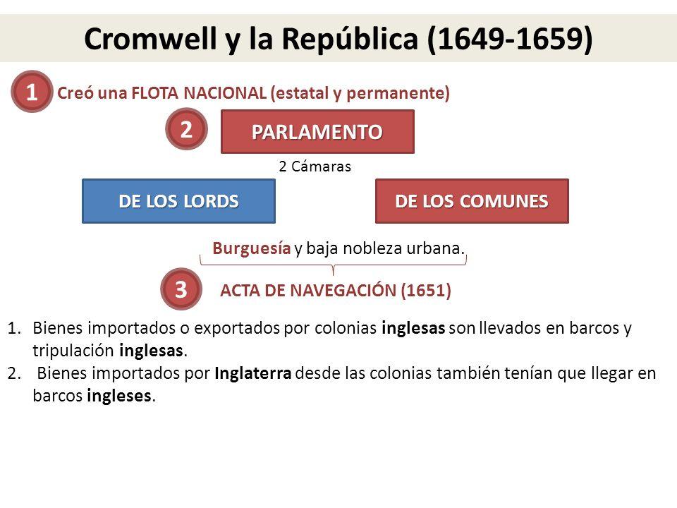 Cromwell y la República (1649-1659) PARLAMENTO DE LOS LORDS DE LOS COMUNES 2 Cámaras Burguesía y baja nobleza urbana. ACTA DE NAVEGACIÓN (1651) 1.Bien