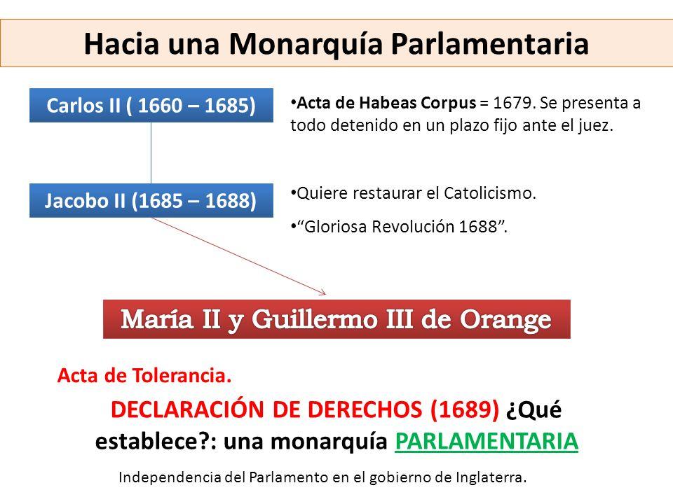 Carlos II ( 1660 – 1685) Acta de Habeas Corpus = 1679. Se presenta a todo detenido en un plazo fijo ante el juez. Hacia una Monarquía Parlamentaria Ja