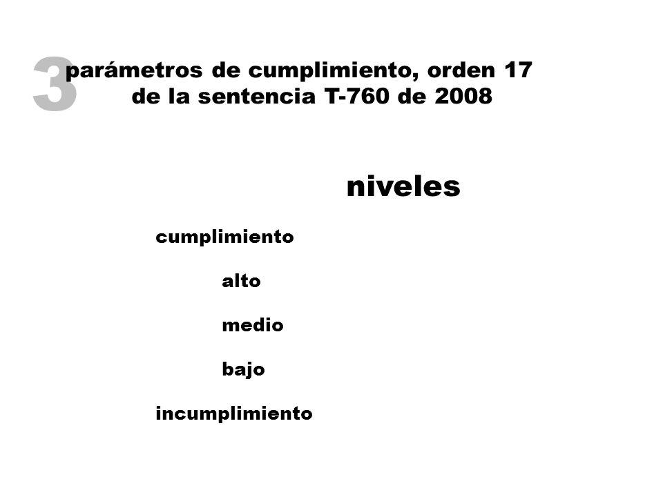 niveles cumplimiento alto medio bajo incumplimiento 3 parámetros de cumplimiento, orden 17 de la sentencia T-760 de 2008
