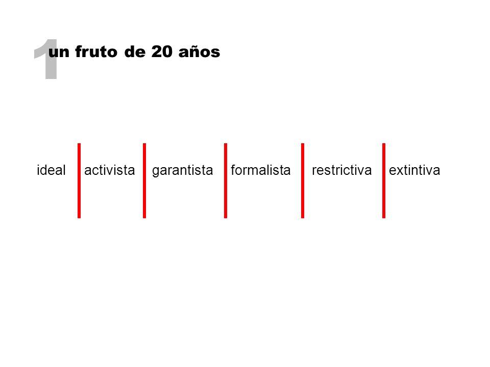 1 un fruto de 20 años ideal activista garantista formalista restrictiva extintiva