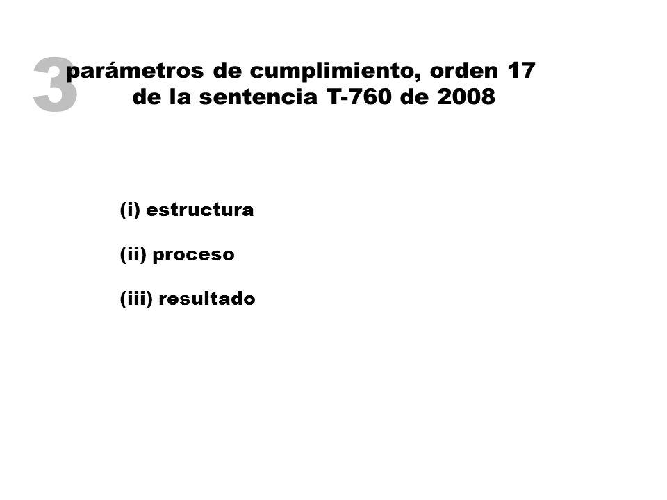 3 parámetros de cumplimiento, orden 17 de la sentencia T-760 de 2008 (i) estructura (ii) proceso (iii) resultado