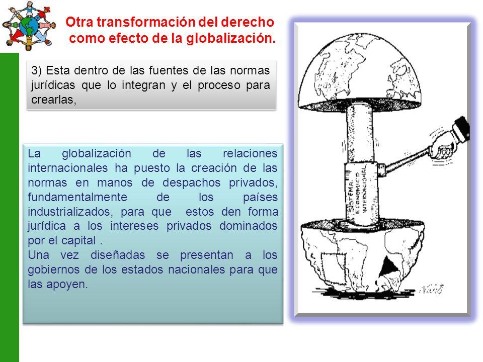 Otra transformación del derecho como efecto de la globalización. 3) Esta dentro de las fuentes de las normas jurídicas que lo integran y el proceso pa